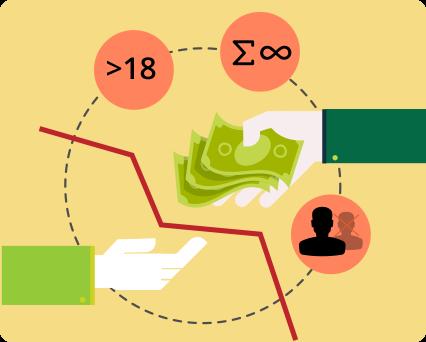 Обмеження при операціях з кредитом